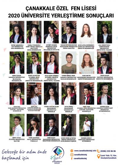 Özel Fen Lisesi 2020 Yerleştirme Sonuçları